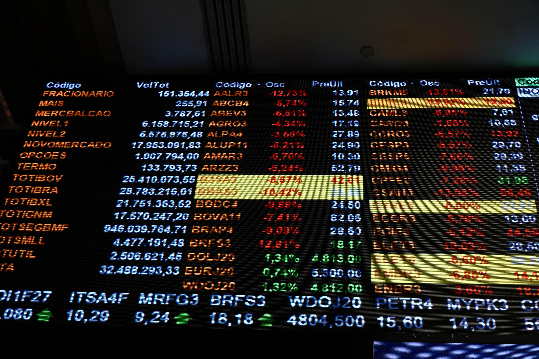 Empresas da bolsa brasileira perderam R$ 89 bilhões em valor de mercado nesta sexta